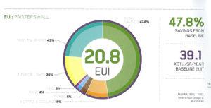 The Power of Zero infographic